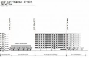 Refused -  Proposed Development of Block 3 Section 12 Coombs – the ZAPARI Development